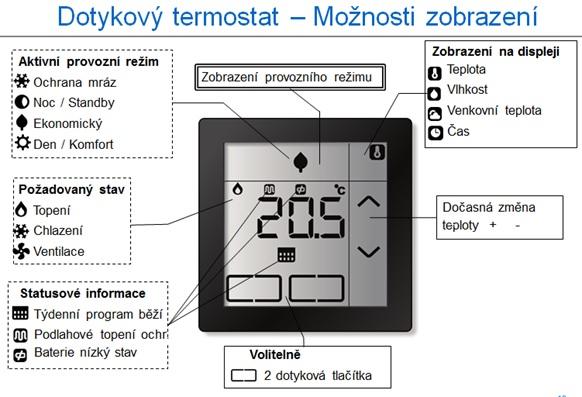 dotykovyterm_moznostizobr