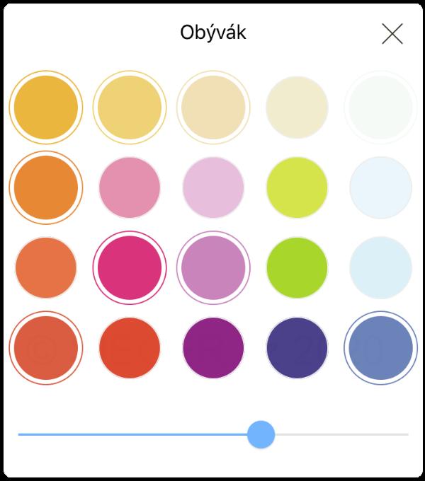 Barevná paleta chytrých stmívatelný LED IKEA TRÅDFRI